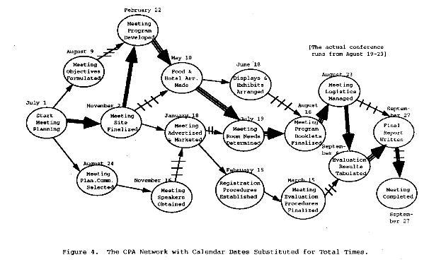 Dissertation using path analysis